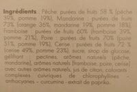 Pates de fruits - Ingrédients - fr
