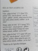 Pâtes de fruits moelleuses et délicates - Ingrédients - fr
