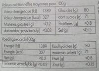 Pâtes de fruits moelleuses et délicates - Informations nutritionnelles - fr
