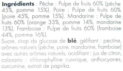 Pâtes de fruits - Ingrédients - fr