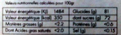 Pâtes de Fruits Exotiques - Informations nutritionnelles