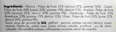 Formes de fruits - Ingrédients - fr