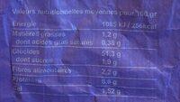 Galzin Pain long aveyronnais la pièce de 450 gr - Valori nutrizionali - fr