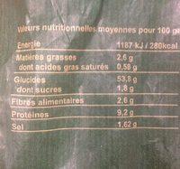 Baguette Millavoise - Informations nutritionnelles