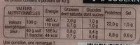 Le jambon bien élevé - Informations nutritionnelles