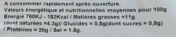 Jambon cuit supérieur - Informations nutritionnelles