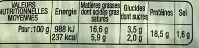 La Terrine aux Poivrons bien élevée - Nutrition facts