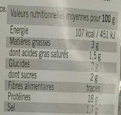 Rôti de Porc cuit Choix - Informations nutritionnelles - fr