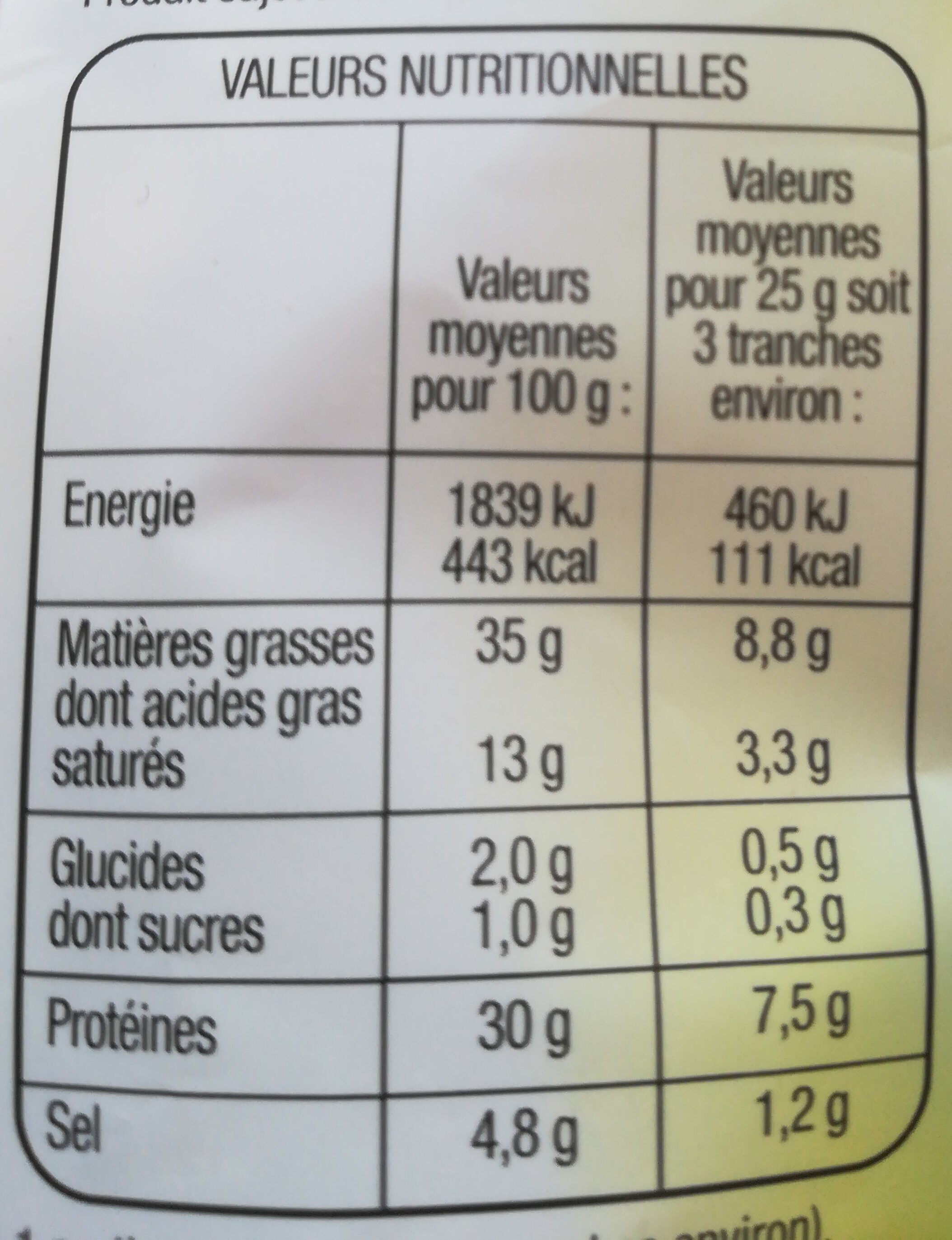 Saucisson sec - Nutrition facts