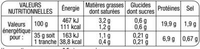 Le Jambon Gris Bien Élevé - Nutrition facts - fr