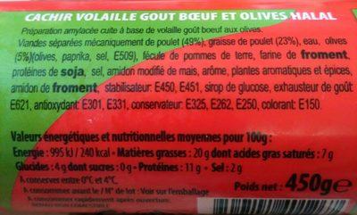Cachir bœuf olives - Ingredients