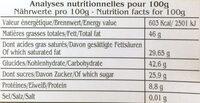 Chocolat Bonnat Pérou - Informations nutritionnelles - fr