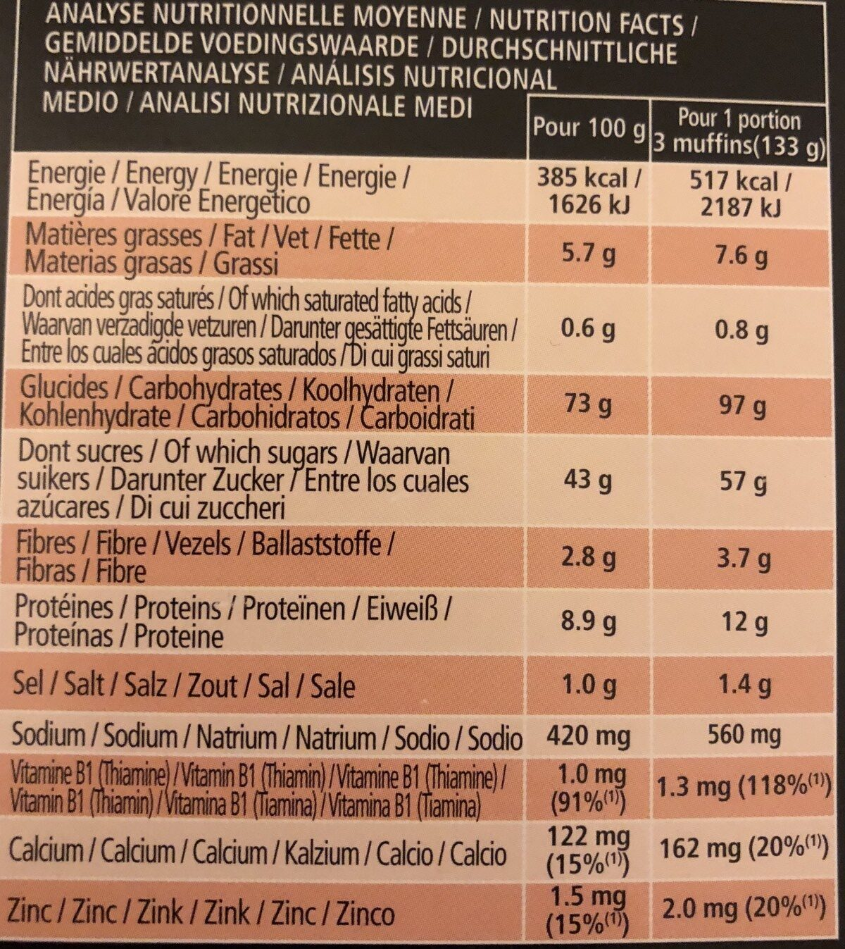Gatosport Muffins - Saveur Myrtilles - 400G - Overstims - Produit - fr