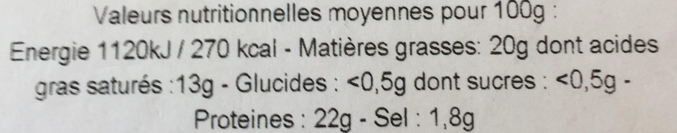 Camembert de Normandie AOP (20% MG) - Nutrition facts