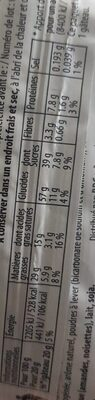 Ménélik - Informations nutritionnelles - fr
