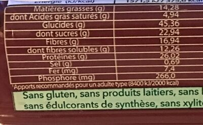 Barre proteinee - Informations nutritionnelles