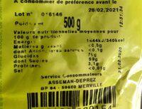 Raisin sec sultanine - Informations nutritionnelles - fr