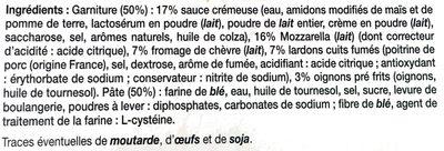 Deli pocket - Ingrediënten