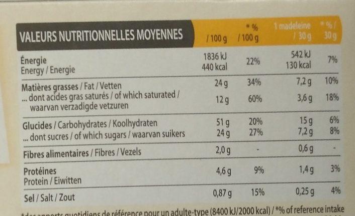 Madeleines type sans gluten - Voedigswaarden