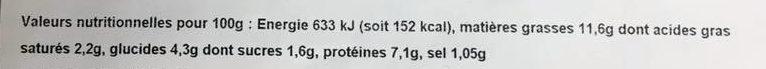 Charlotte de Saumon Fumé à la Crème d'Isigny - Voedingswaarden