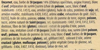 La Terrine Fine aux Saint Jacques - Ingrédients