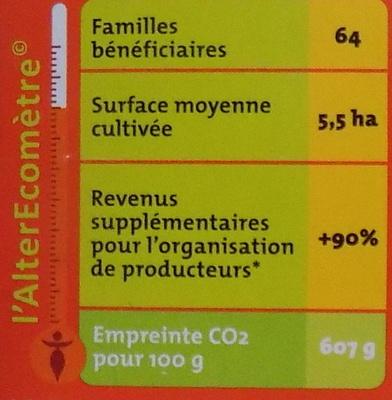 Rooibos nature bio & équitable - Nutrition facts