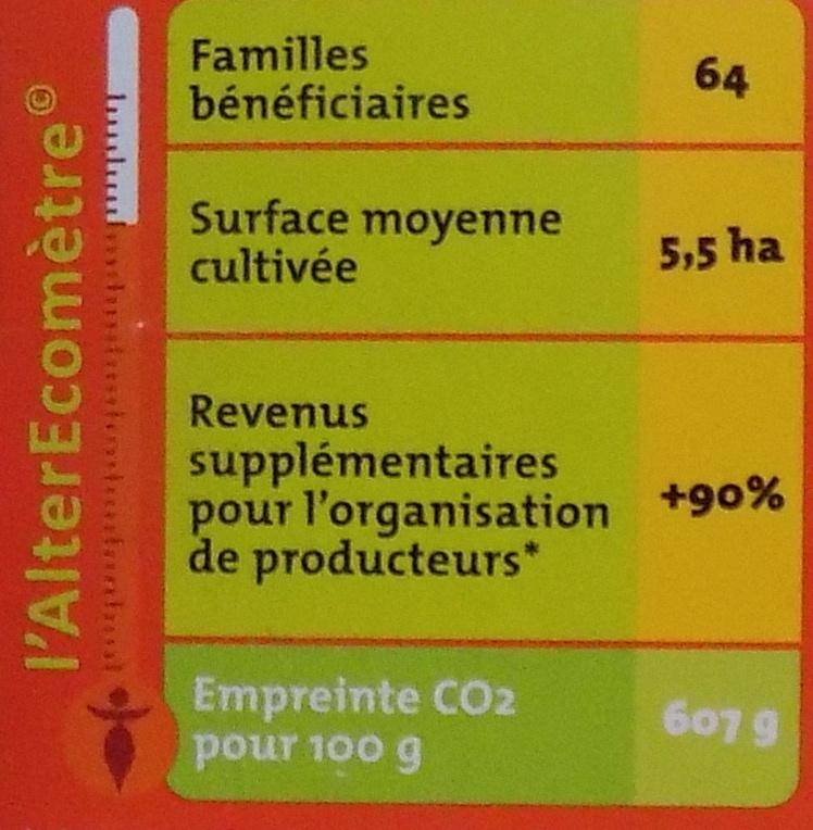 Rooibos nature bio & équitable - Voedingswaarden
