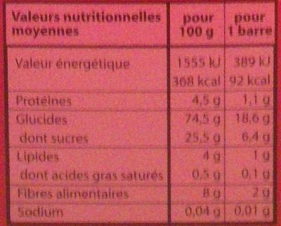 Cranberries Céréales - Informations nutritionnelles - fr