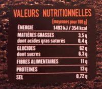 Taboulé de quinoa à la menthe - Informations nutritionnelles - fr