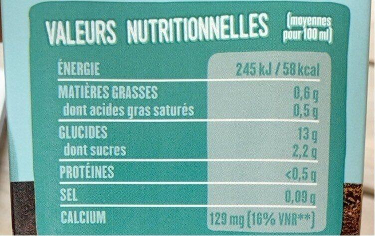 Boisson riz coco - Informations nutritionnelles - fr