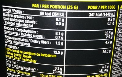 Premium Isolate - Informations nutritionnelles