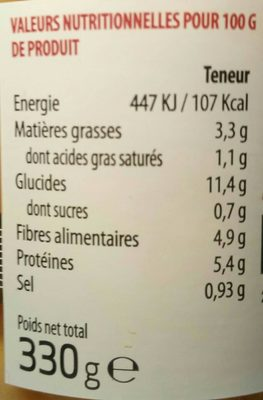 Haricots blancs à la graisse d'oie - Nutrition facts