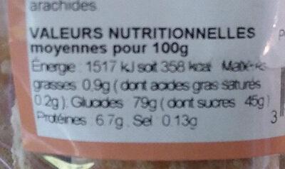 Biscuits au pain d'épices - Nutrition facts
