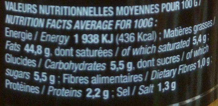 Sauce Bourguignonne - Valori nutrizionali - fr