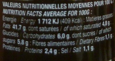 Sauce au poivre vert - Valori nutrizionali - fr