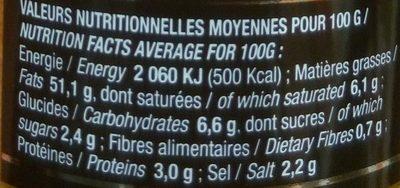 Sauce Rouille - Valori nutrizionali - fr