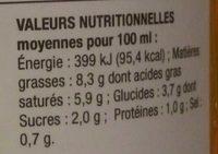 Velouté de carottes à la crème - Informations nutritionnelles