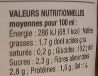 Soupe Au Pistou - Informations nutritionnelles - fr