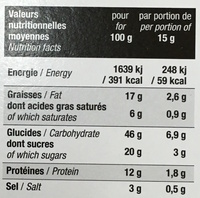 Les Petits Écus Oignon & Cheddar - Voedingswaarden - fr