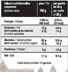 La gaufre du Nord fourrée Vergeoise - Informations nutritionnelles