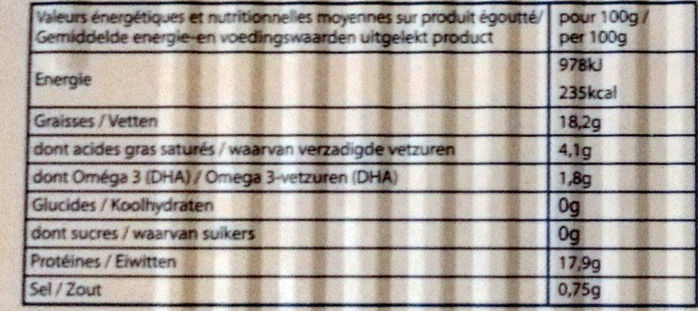 Filet de Saumon au naturel - Informations nutritionnelles