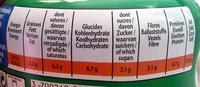 Salade Campagnarde de Poulet - Voedingswaarden - fr