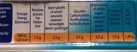 Filets de maquereaux au vin blanc et aux aromates - Informations nutritionnelles