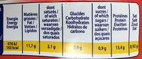 Pilchards Tomate et huile - Informations nutritionnelles - fr