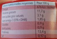 Pilchards hareng tomate et huile - Petit Pierre - Voedingswaarden - fr