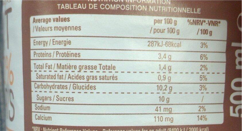 Fresh milk - Informations nutritionnelles - fr