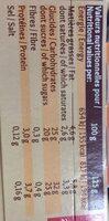 Gâteau de semoule nappage caramel - Nutrition facts