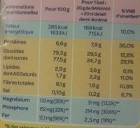 Banania - Nutrition facts