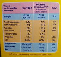 Banania Arôme Intense - Nutrition facts - fr