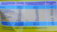 Banania chocolat en poudre - Wartości odżywcze